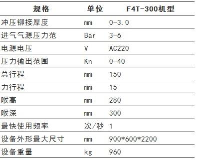 参数图f4t 300.JPG